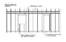 Размещение оконных и дверных блоков
