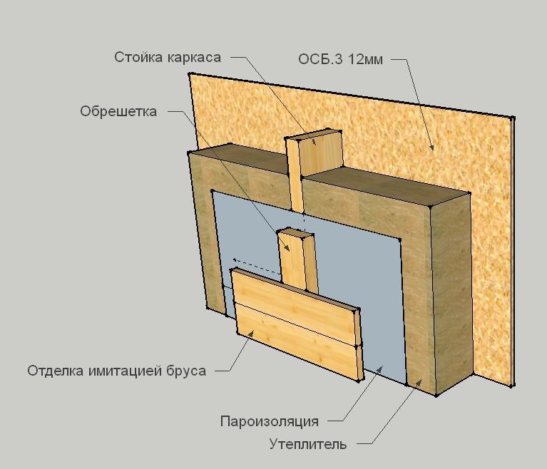 Рис. 4B - Конструкция стены с пароизоляцией.