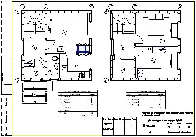 Планировка каркасного дома КД-58