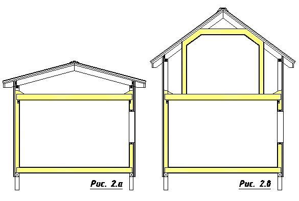 Схема утепления стен и перекрытий опилками