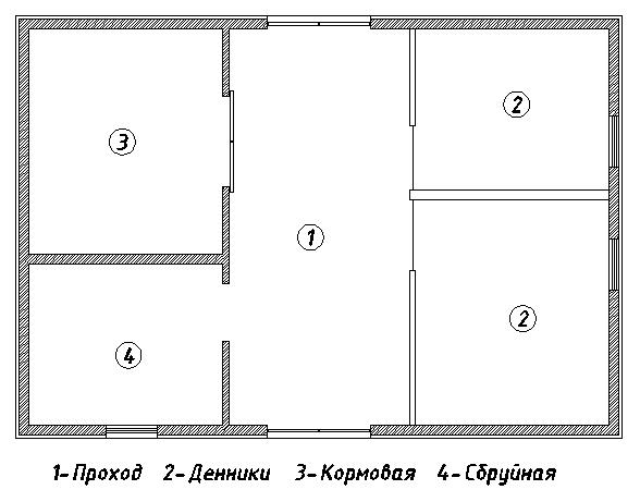 Пример плана конюшни