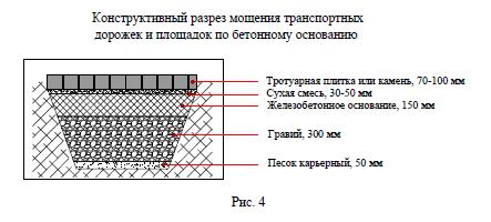 Конструктивный разрез транспортных дорожек по бетонному основанию