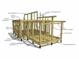 3D модели проектов Каркас Инфо
